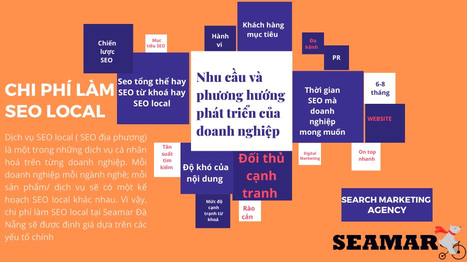 Các yếu tố định giá dịch vụ SEO Local Đà Nẵng