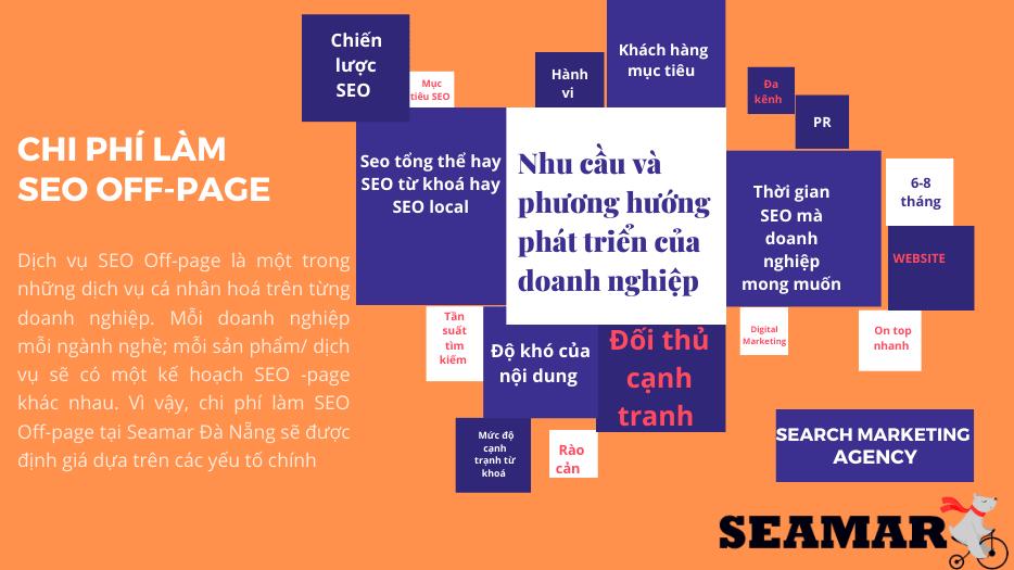 Các yếu tố định giá dịch vụ SEO Off-page Đà Nẵng