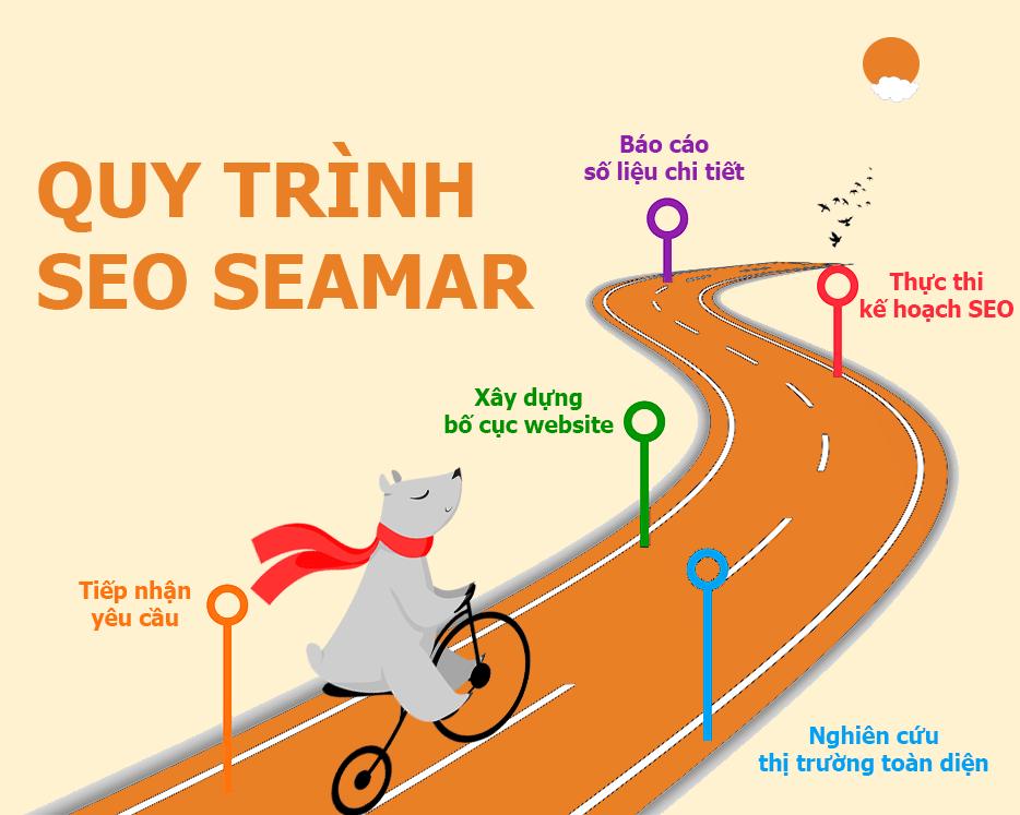 Quy trình SEO - Seamar Agency